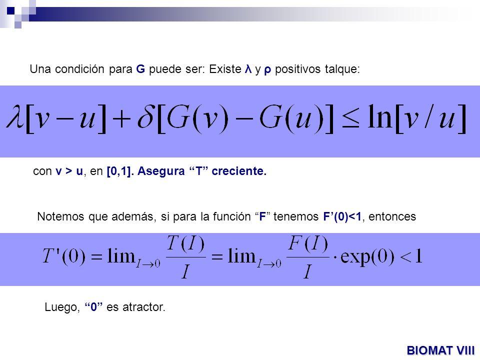 Una condición para G puede ser: Existe λ y ρ positivos talque: con v > u, en [0,1]. Asegura T creciente. BIOMAT VIII Notemos que además, si para la fu
