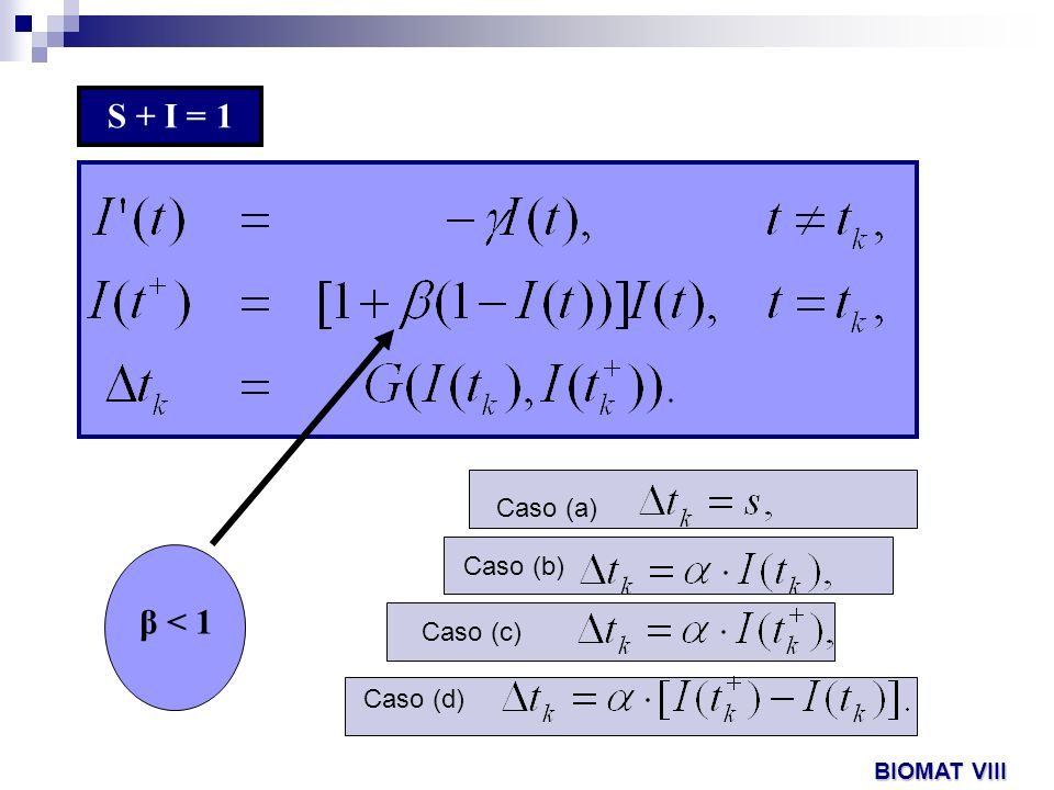 S + I = 1 Caso (a) Caso (b) Caso (c) Caso (d) β < 1 BIOMAT VIII