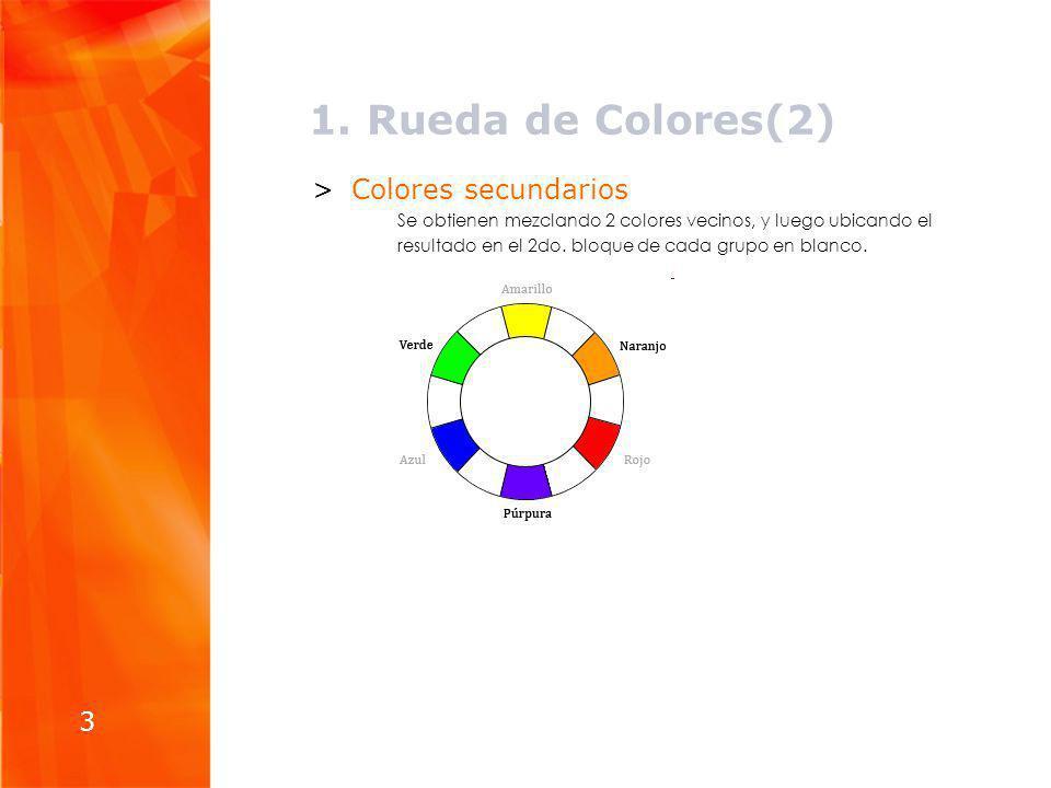 1. Rueda de Colores(2) >Colores secundarios Se obtienen mezclando 2 colores vecinos, y luego ubicando el resultado en el 2do. bloque de cada grupo en