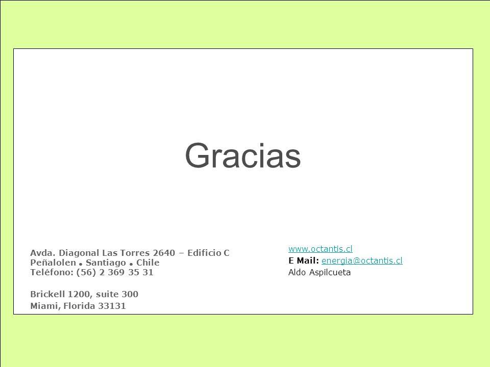 Gracias Avda. Diagonal Las Torres 2640 – Edificio C Peñalolen Santiago Chile Teléfono: (56) 2 369 35 31 Brickell 1200, suite 300 Miami, Florida 33131