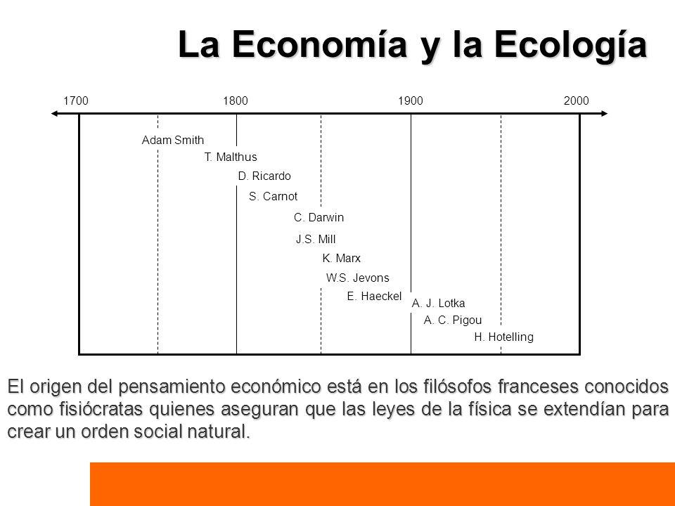 1700180019002000 La Economía y la Ecología El origen del pensamiento económico está en los filósofos franceses conocidos como fisiócratas quienes aseg