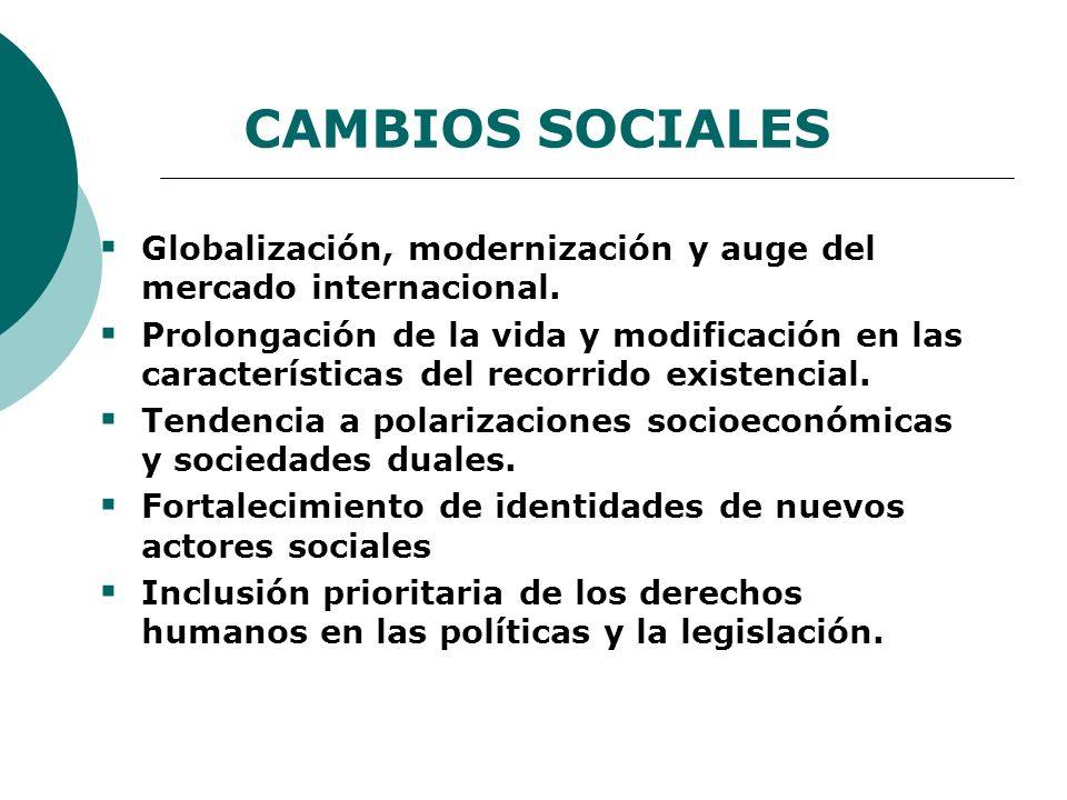 CAMBIOS SOCIALES Globalización, modernización y auge del mercado internacional. Prolongación de la vida y modificación en las características del reco