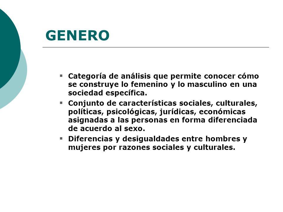 GENERO Categoría de análisis que permite conocer cómo se construye lo femenino y lo masculino en una sociedad específica. Conjunto de características