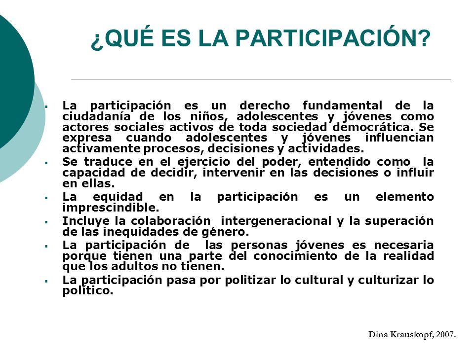 ¿QUÉ ES LA PARTICIPACIÓN? La participación es un derecho fundamental de la ciudadanía de los niños, adolescentes y jóvenes como actores sociales activ