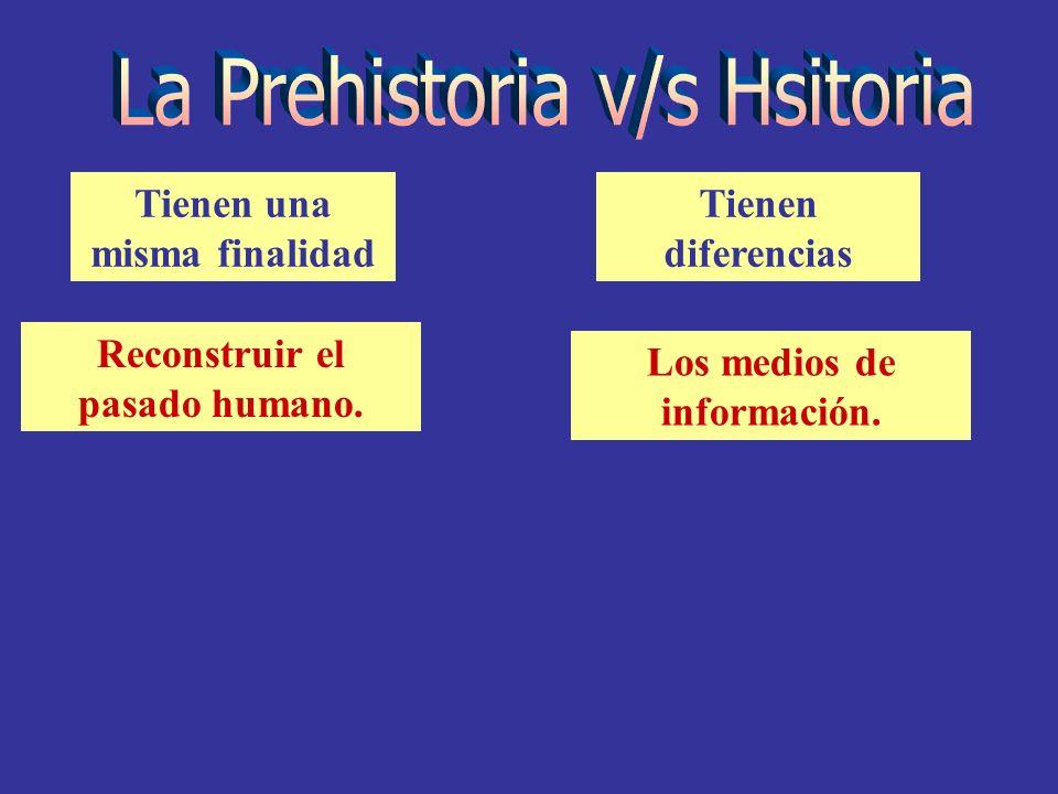 Tienen una misma finalidad Tienen diferencias Reconstruir el pasado humano. Los medios de información.