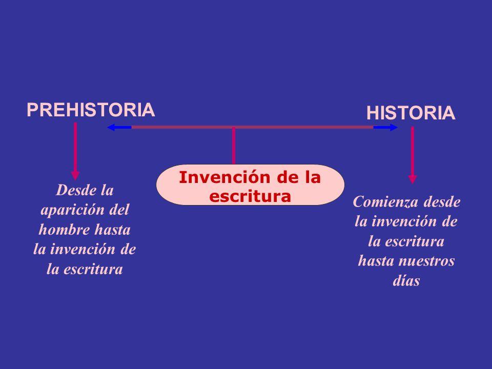 PREHISTORIA HISTORIA Invención de la escritura Desde la aparición del hombre hasta la invención de la escritura Comienza desde la invención de la escr