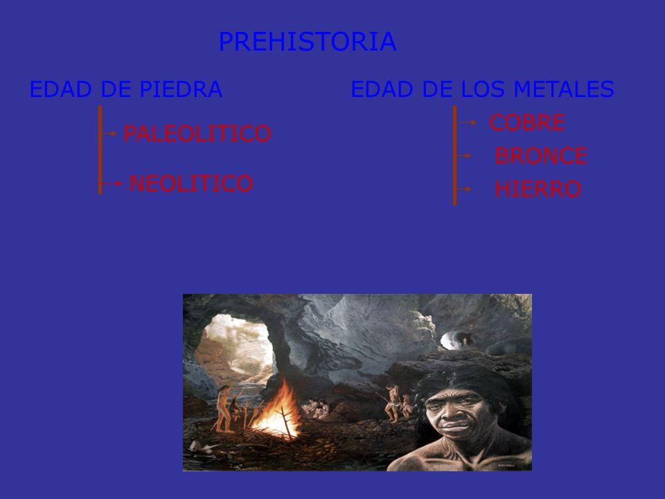 PREHISTORIA EDAD DE PIEDRAEDAD DE LOS METALES PALEOLITICO HIERRO BRONCE NEOLITICO COBRE PALEOLITICO (4.000-10.000 A.c.) Desde la aparición del hombre