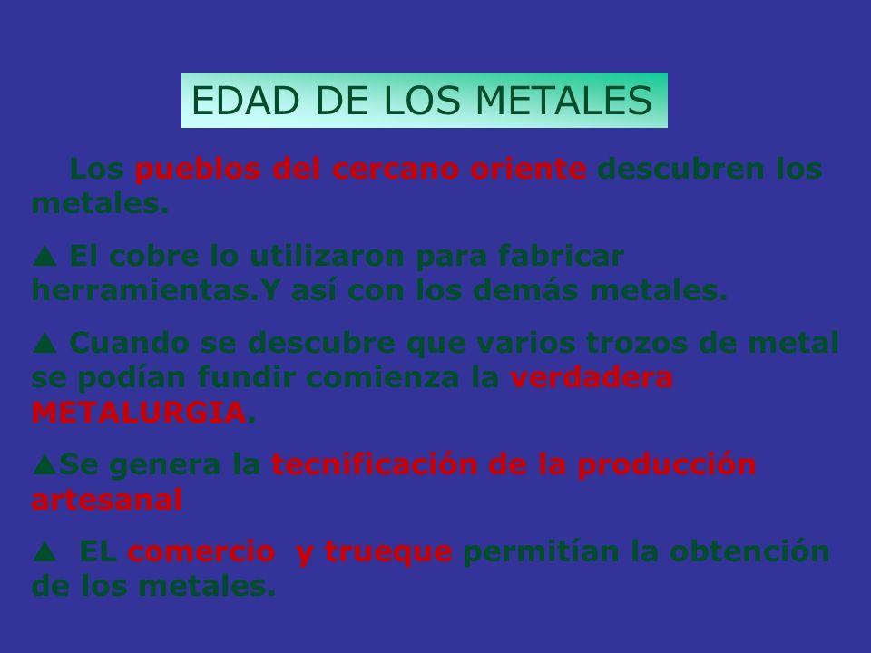 EDAD DE LOS METALES Los pueblos del cercano oriente descubren los metales. El cobre lo utilizaron para fabricar herramientas.Y así con los demás metal