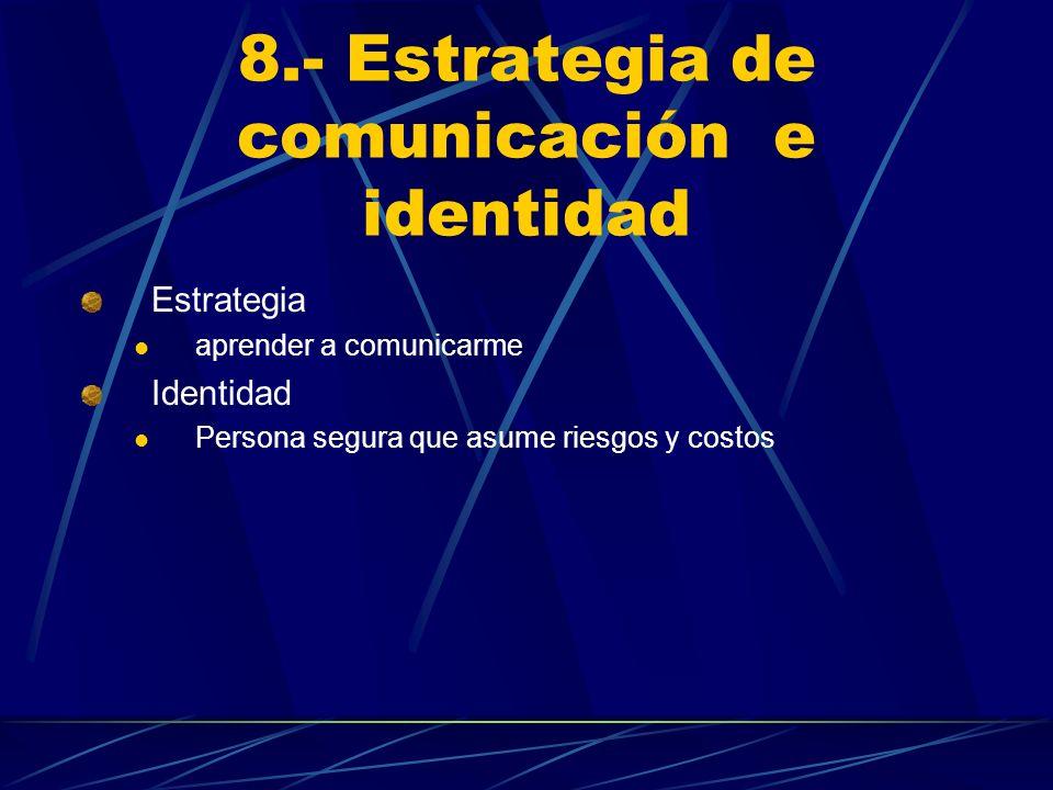 8.- Estrategia de comunicación e identidad Estrategia aprender a comunicarme Identidad Persona segura que asume riesgos y costos