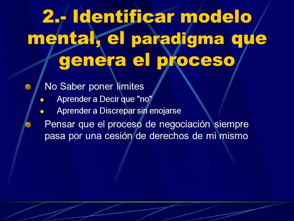 2.- Identificar modelo mental, el paradigma que genera el proceso No Saber poner limites Aprender a Decir que