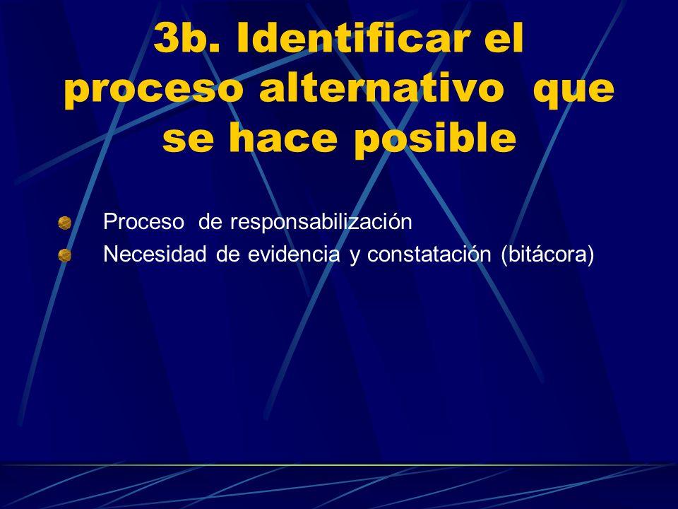 3b. Identificar el proceso alternativo que se hace posible Proceso de responsabilización Necesidad de evidencia y constatación (bitácora)
