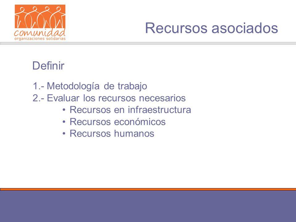 Recursos asociados 1.- Metodología de trabajo 2.- Evaluar los recursos necesarios Recursos en infraestructura Recursos económicos Recursos humanos Def