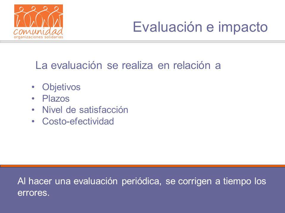 Evaluación e impacto Objetivos Plazos Nivel de satisfacción Costo-efectividad Al hacer una evaluación periódica, se corrigen a tiempo los errores. La
