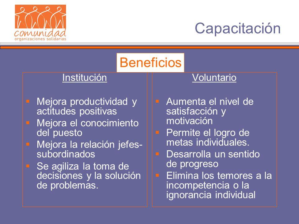 Capacitación Institución Mejora productividad y actitudes positivas Mejora el conocimiento del puesto Mejora la relación jefes- subordinados Se agiliz