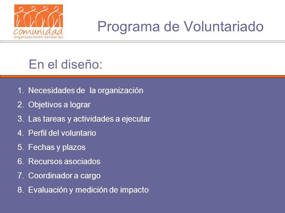 Programa de Voluntariado 1.Necesidades de la organización 2.Objetivos a lograr 3.Las tareas y actividades a ejecutar 4.Perfil del voluntario 5.Fechas