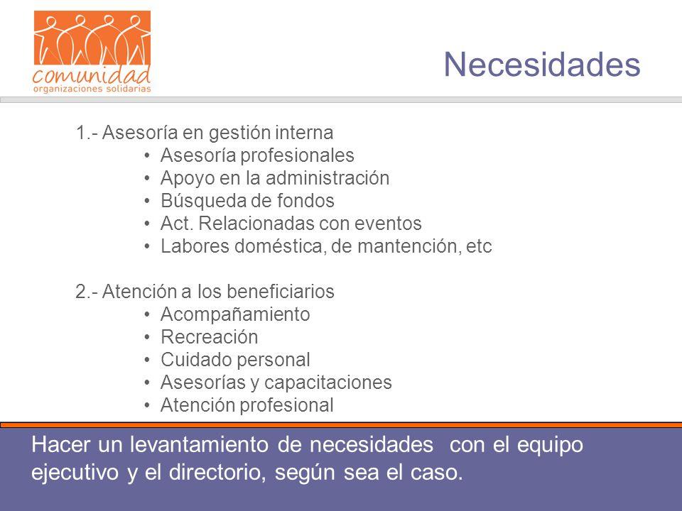 Necesidades 1.- Asesoría en gestión interna Asesoría profesionales Apoyo en la administración Búsqueda de fondos Act. Relacionadas con eventos Labores