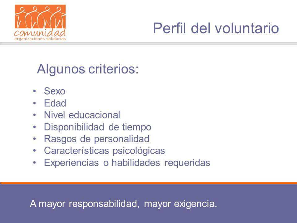 Perfil del voluntario Sexo Edad Nivel educacional Disponibilidad de tiempo Rasgos de personalidad Características psicológicas Experiencias o habilida