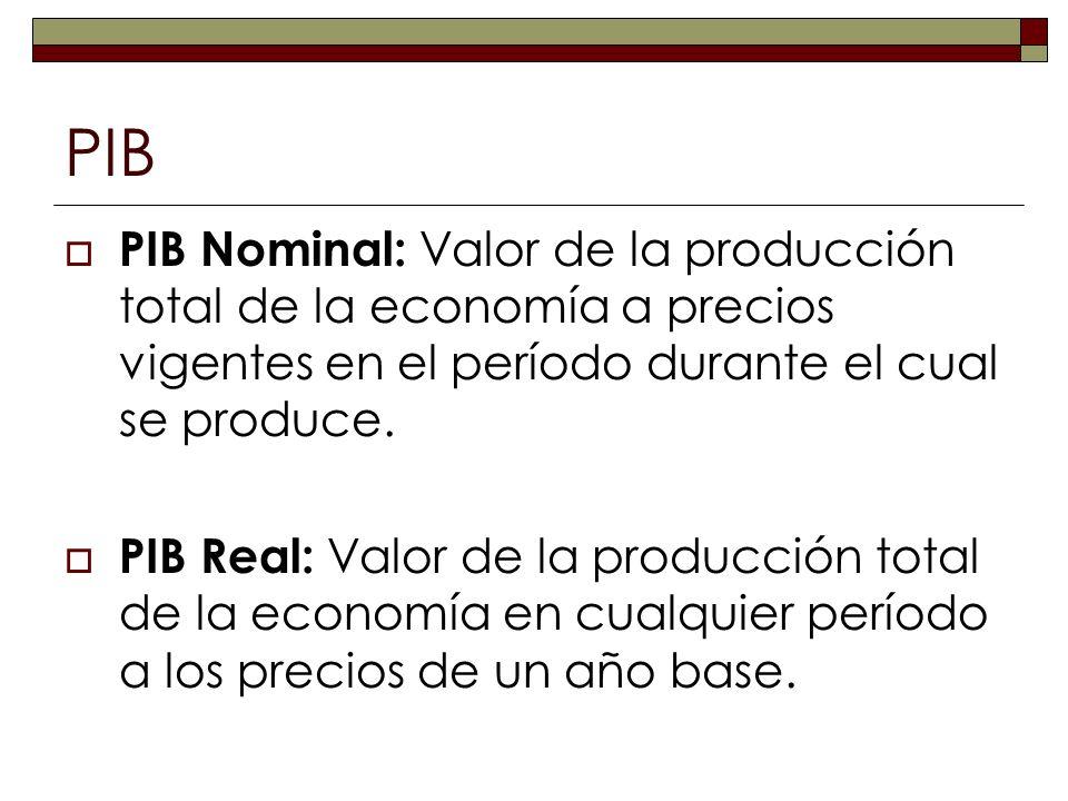 PIB PIB Nominal: Valor de la producción total de la economía a precios vigentes en el período durante el cual se produce. PIB Real: Valor de la produc