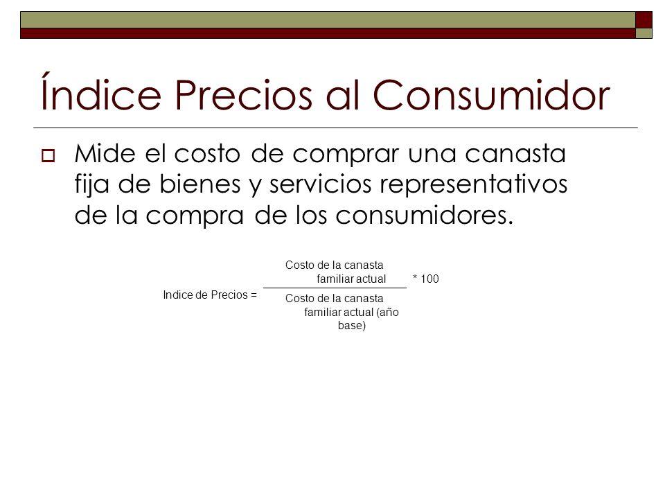 Índice Precios al Consumidor Mide el costo de comprar una canasta fija de bienes y servicios representativos de la compra de los consumidores. Indice
