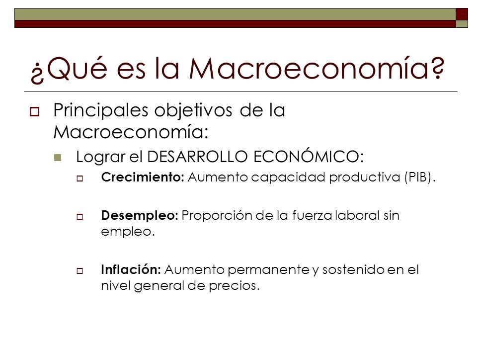 ¿Qué es la Macroeconomía? Principales objetivos de la Macroeconomía: Lograr el DESARROLLO ECONÓMICO: Crecimiento: Aumento capacidad productiva (PIB).