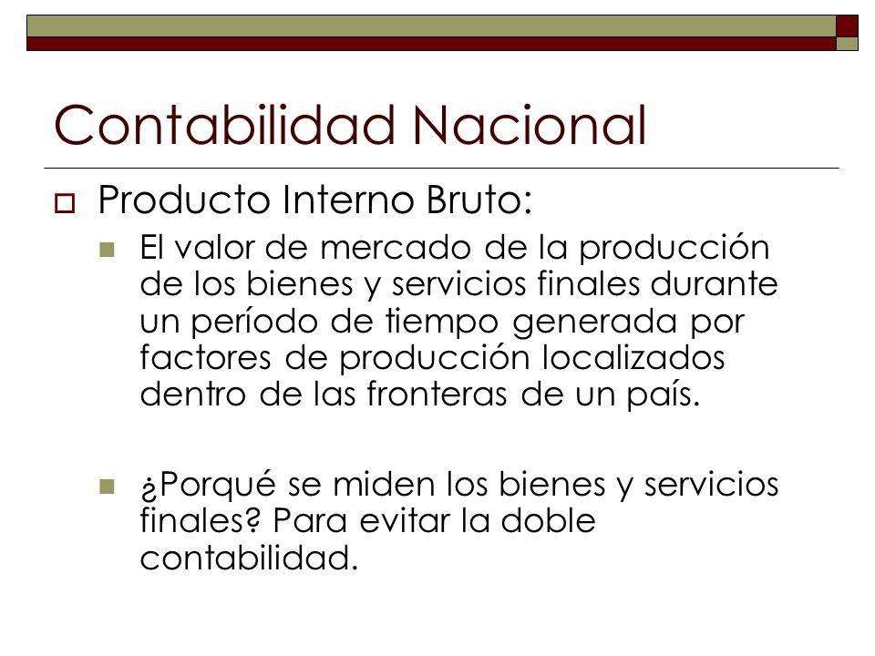 Contabilidad Nacional Producto Interno Bruto: El valor de mercado de la producción de los bienes y servicios finales durante un período de tiempo gene