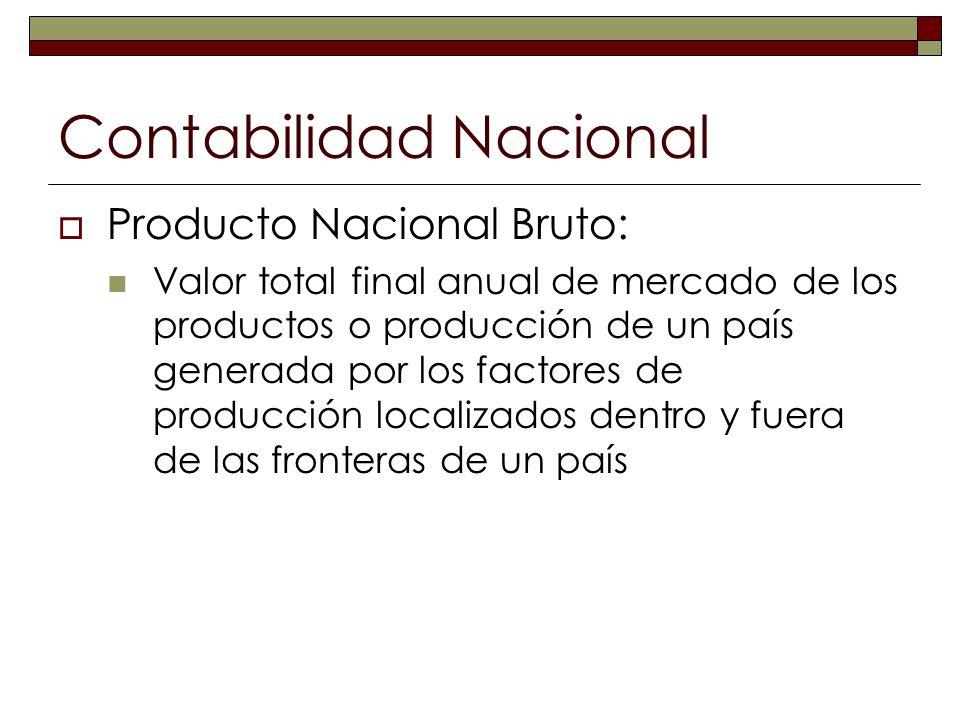 Contabilidad Nacional Producto Nacional Bruto: Valor total final anual de mercado de los productos o producción de un país generada por los factores d