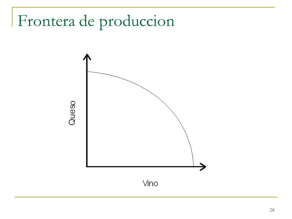 26 Frontera de produccion