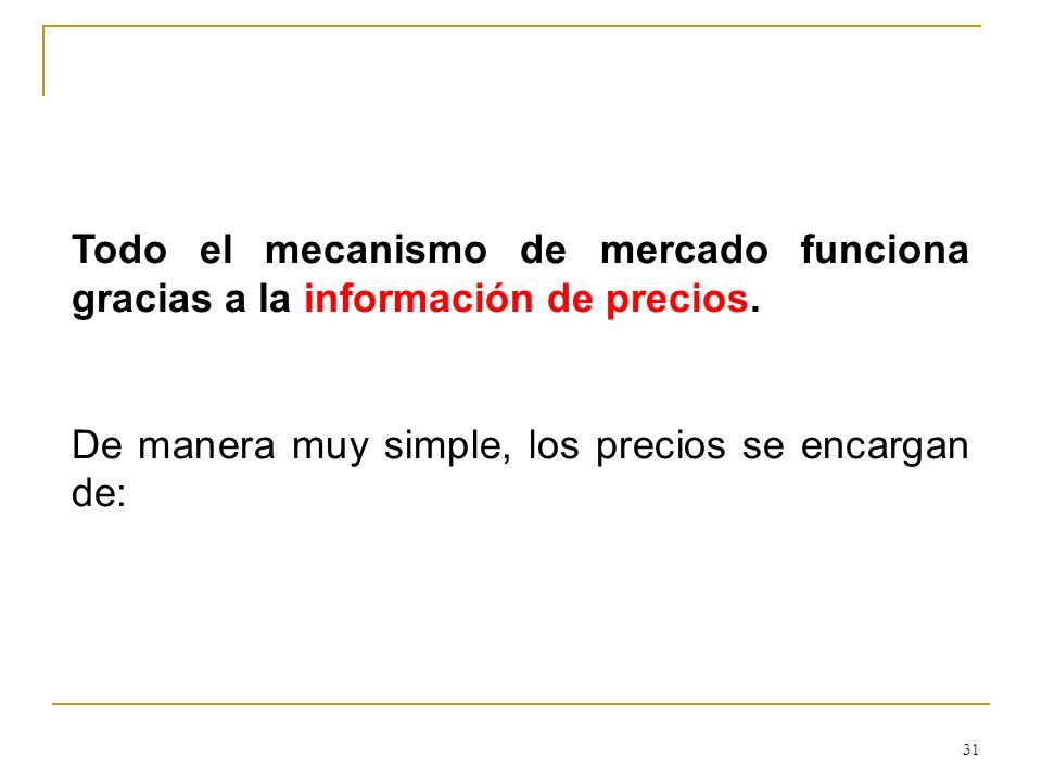 31 Todo el mecanismo de mercado funciona gracias a la información de precios. De manera muy simple, los precios se encargan de: