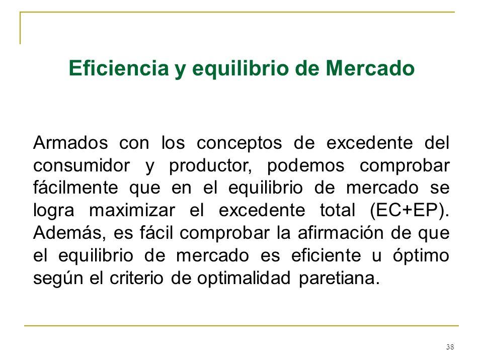 38 Eficiencia y equilibrio de Mercado Armados con los conceptos de excedente del consumidor y productor, podemos comprobar fácilmente que en el equili