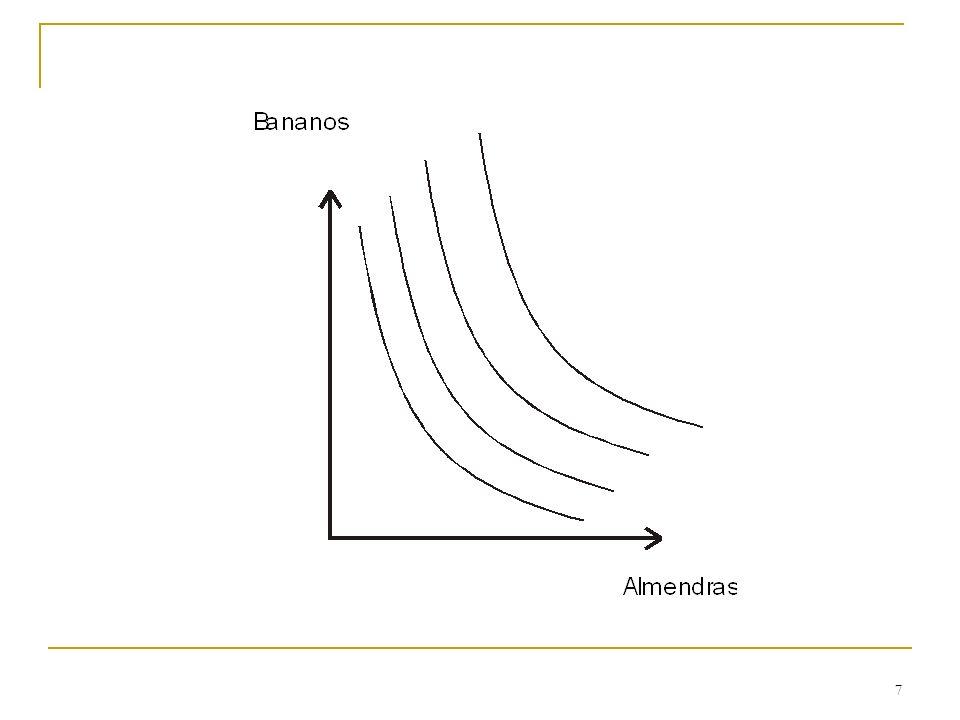 28 Curva de oferta y costos variables La curva de oferta de un bien está dada por los costos marginales de producción Por lo tanto, el area debajo del a curva de oferta indica el costo variable total.