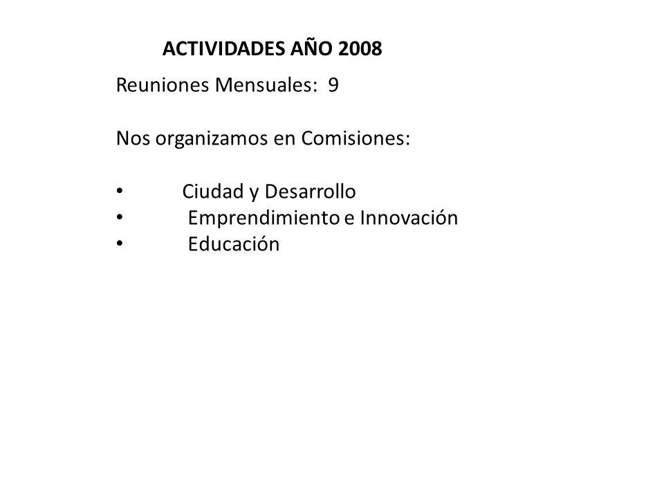 ACTIVIDADES AÑO 2008 Reuniones Mensuales: 9 Nos organizamos en Comisiones: Ciudad y Desarrollo Emprendimiento e Innovación Educación