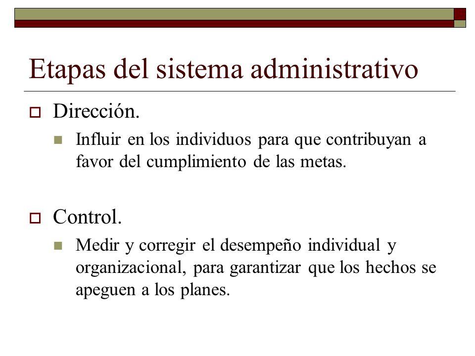 Etapas del sistema administrativo Dirección. Influir en los individuos para que contribuyan a favor del cumplimiento de las metas. Control. Medir y co