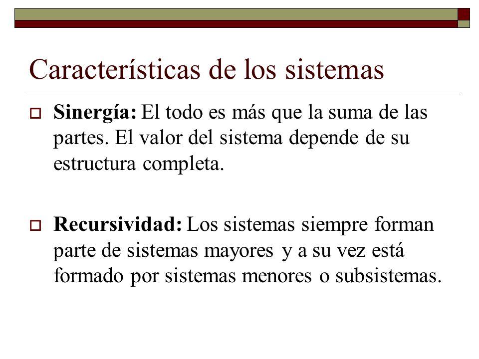 Principios Principios de los sistemas Hay un tamaño óptimo para un sistema.