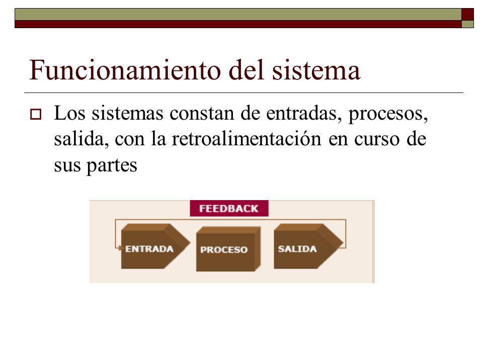 La empresa como sistema Todas las organizaciones son sistemas abiertos, por lo que no pueden ignorar el entorno que les rodea.
