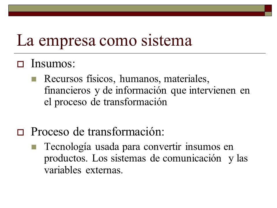 La empresa como sistema Producto: Resultado de un proceso de transformación.