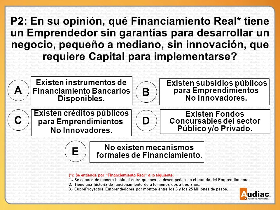 P2: En su opinión, qué Financiamiento Real* tiene un Emprendedor sin garantías para desarrollar un negocio, pequeño a mediano, sin innovación, que requiere Capital para implementarse.