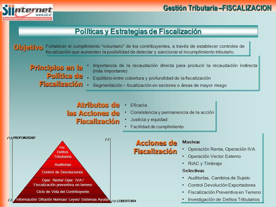 Gestión Tributaria –FISCALIZACION Fortalecer el cumplimiento voluntario de los contribuyentes, a través de establecer controles de fiscalización que a