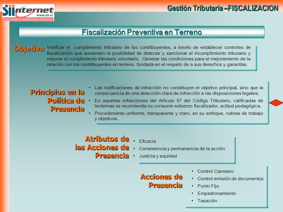 Gestión Tributaria –FISCALIZACION Verificar el cumplimiento tributario de los contribuyentes, a través de establecer controles de fiscalización que au