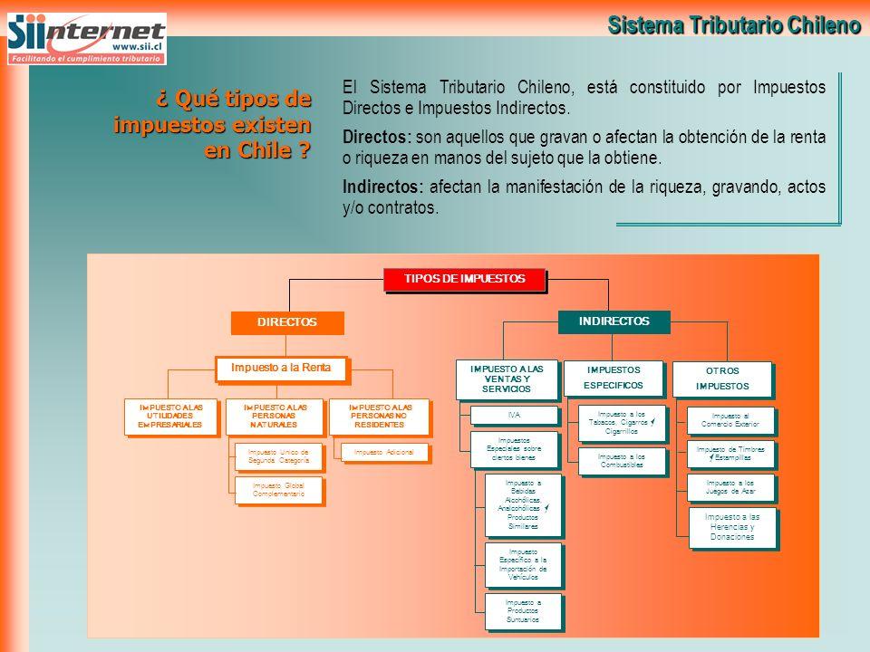 Sistema Tributario Chileno ¿ Qué tipos de impuestos existen en Chile ? El Sistema Tributario Chileno, está constituido por Impuestos Directos e Impues