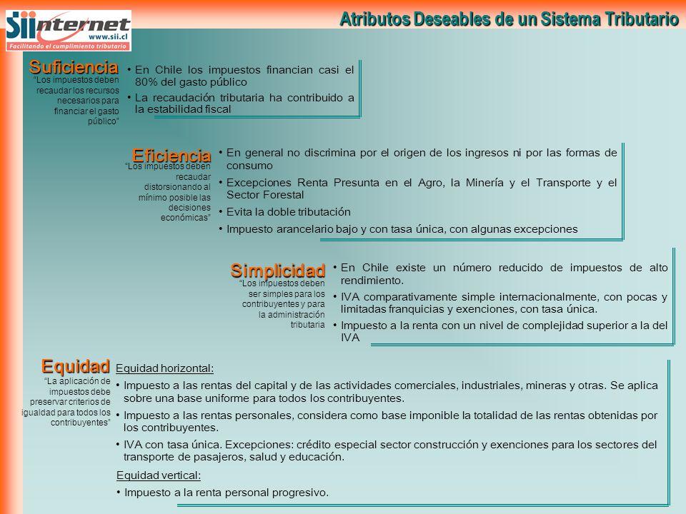 Carga Tributaria ¿ Cómo está constituida la Estructura Tributaria en Chile.