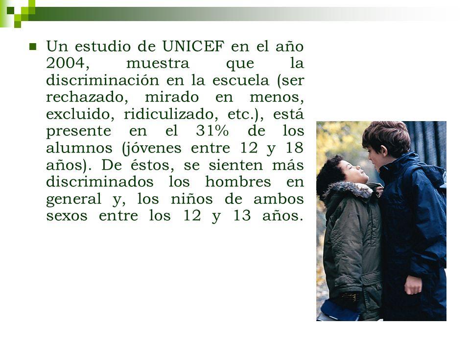 Un estudio de UNICEF en el año 2004, muestra que la discriminación en la escuela (ser rechazado, mirado en menos, excluido, ridiculizado, etc.), está