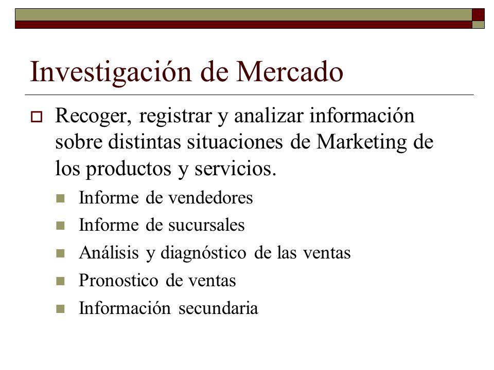 Investigación de Mercado Recoger, registrar y analizar información sobre distintas situaciones de Marketing de los productos y servicios. Informe de v