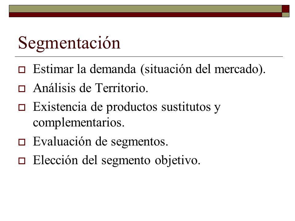 Segmentación Estimar la demanda (situación del mercado). Análisis de Territorio. Existencia de productos sustitutos y complementarios. Evaluación de s