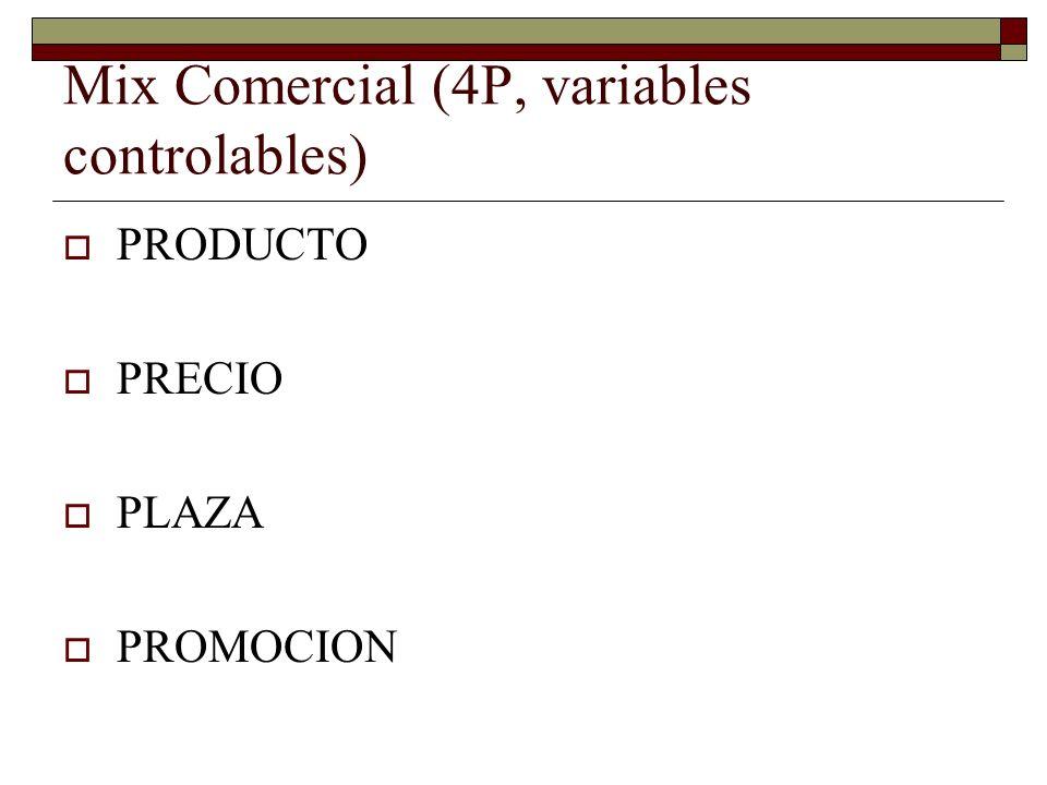 Mix Comercial (4P, variables controlables) PRODUCTO PRECIO PLAZA PROMOCION