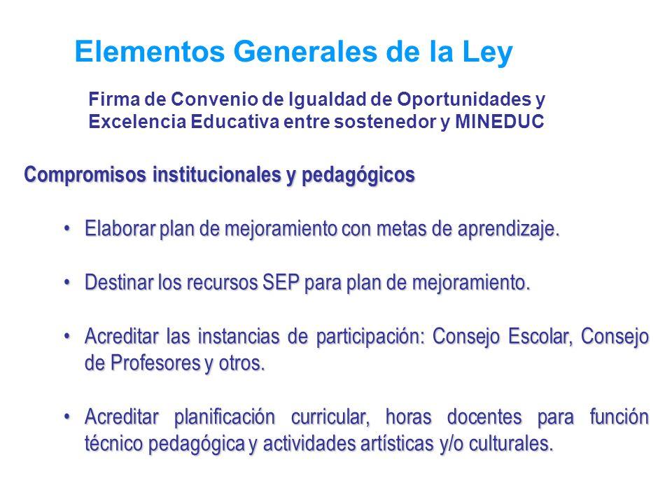 Elementos Generales de la Ley Compromisos institucionales y pedagógicos Elaborar plan de mejoramiento con metas de aprendizaje.Elaborar plan de mejora