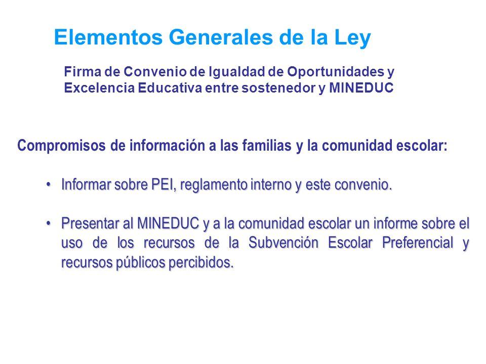 Elementos Generales de la Ley Compromisos de información a las familias y la comunidad escolar: Informar sobre PEI, reglamento interno y este convenio.Informar sobre PEI, reglamento interno y este convenio.