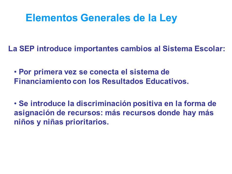 Por primera vez se conecta el sistema de Financiamiento con los Resultados Educativos. Se introduce la discriminación positiva en la forma de asignaci