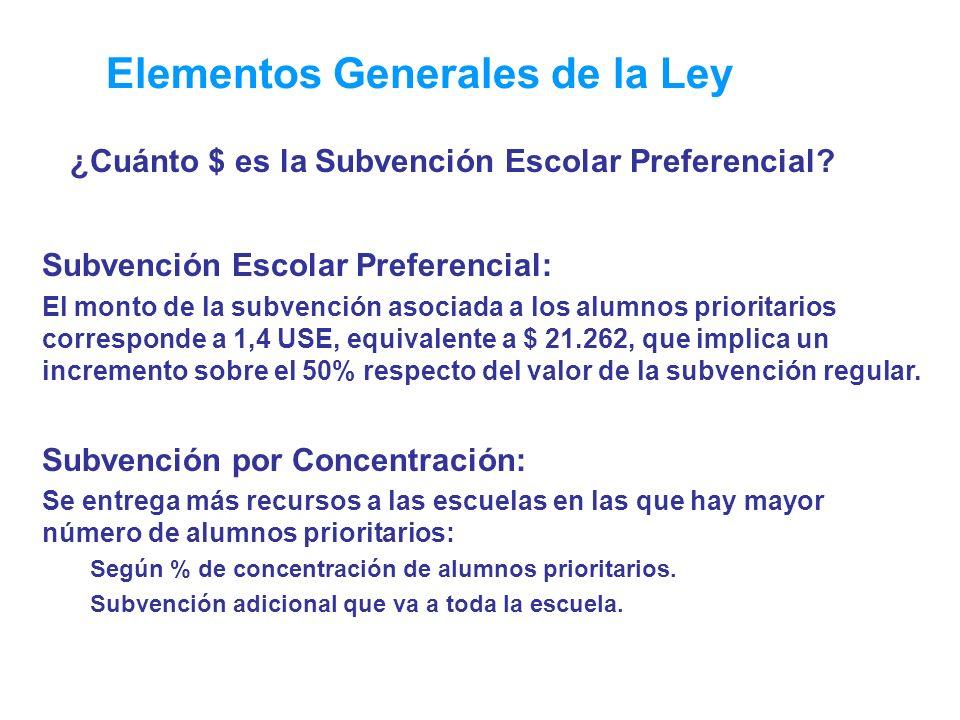 Elementos Generales de la Ley ¿Cuánto $ es la Subvención Escolar Preferencial? Subvención Escolar Preferencial: El monto de la subvención asociada a l