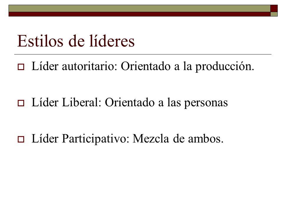 Estilos de líderes Líder autoritario: Orientado a la producción.