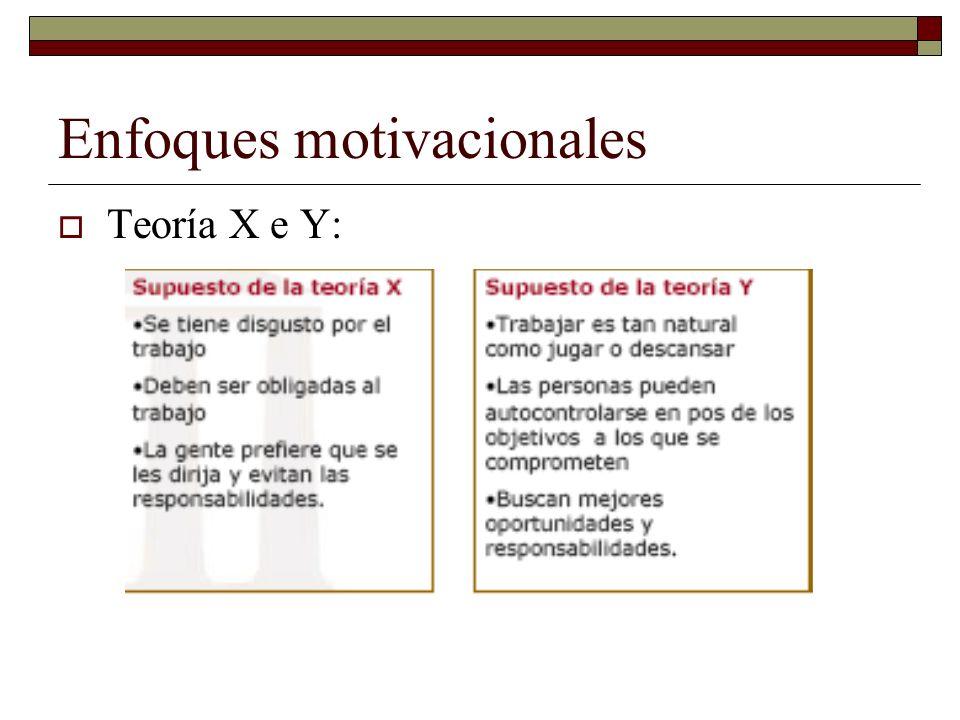 Enfoques motivacionales Teoría X e Y: